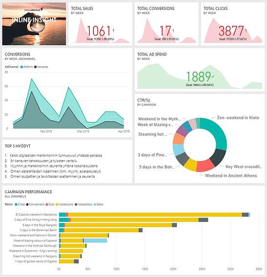 inlineinsight DASHBOARD 062018